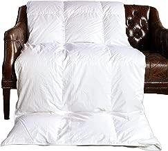 Cloud Nine Comforts Down Comforter, Countess White Goose Down-King Comforter-for a Good Night Sleep-Premium Luxury Bedding-Polish White