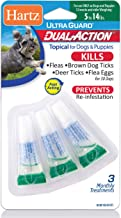 Hartz Topical Flea & Tick Prevention