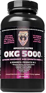 okg vs ornithine