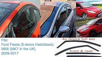 10 Mejor Ford Fiesta 2008 5 Puertas de 2020 – Mejor valorados y revisados