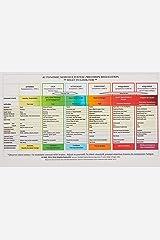 Autonomic Nervous System Table: Laminated Card Cards