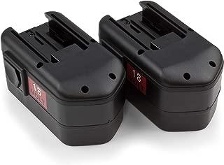 2 x ExpertPower 18v 3300mAh NiMh Extended Battery for Milwaukee 48-11-2200 48-11-2230 48-11-2232