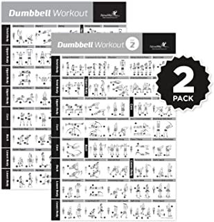 Best strength training posters Reviews