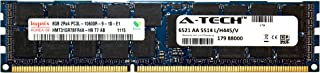 A-Tech Hynix 8GB Module PC3-10600 1.35V for HP ProLiant DL320 G6 A3721494 ML350 G6 DL360E G8 SL160S G6 SL165Z G7 A3721500 SL165S G7 SL170S G6 SL230S G8 SL250S G8 A3721505 SL335S G7 Memory RAM