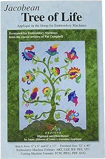 Best jacobean tree of life designs Reviews