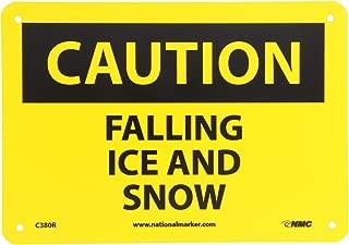 Best caution signs images Reviews