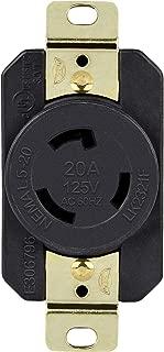 ENERLITES Industrial Grade 20A 125V Locking Receptacle, NEMA L5-20R, 2P, 3W, 66400-BK, Black