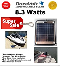 DuraVolt Marine Solar Panel Battery Charger, 8.3 Watt