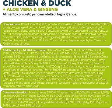 Alleva Holistc Chicken & Duck + Aloe Vera & Ginseng Puppy ...