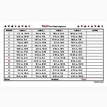 CardTallies Progressive Score Pads, 4-Table