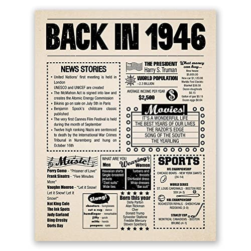 Amazon.com: 8x10 1946 Birthday Gift // Back in 1946 Newspaper ...
