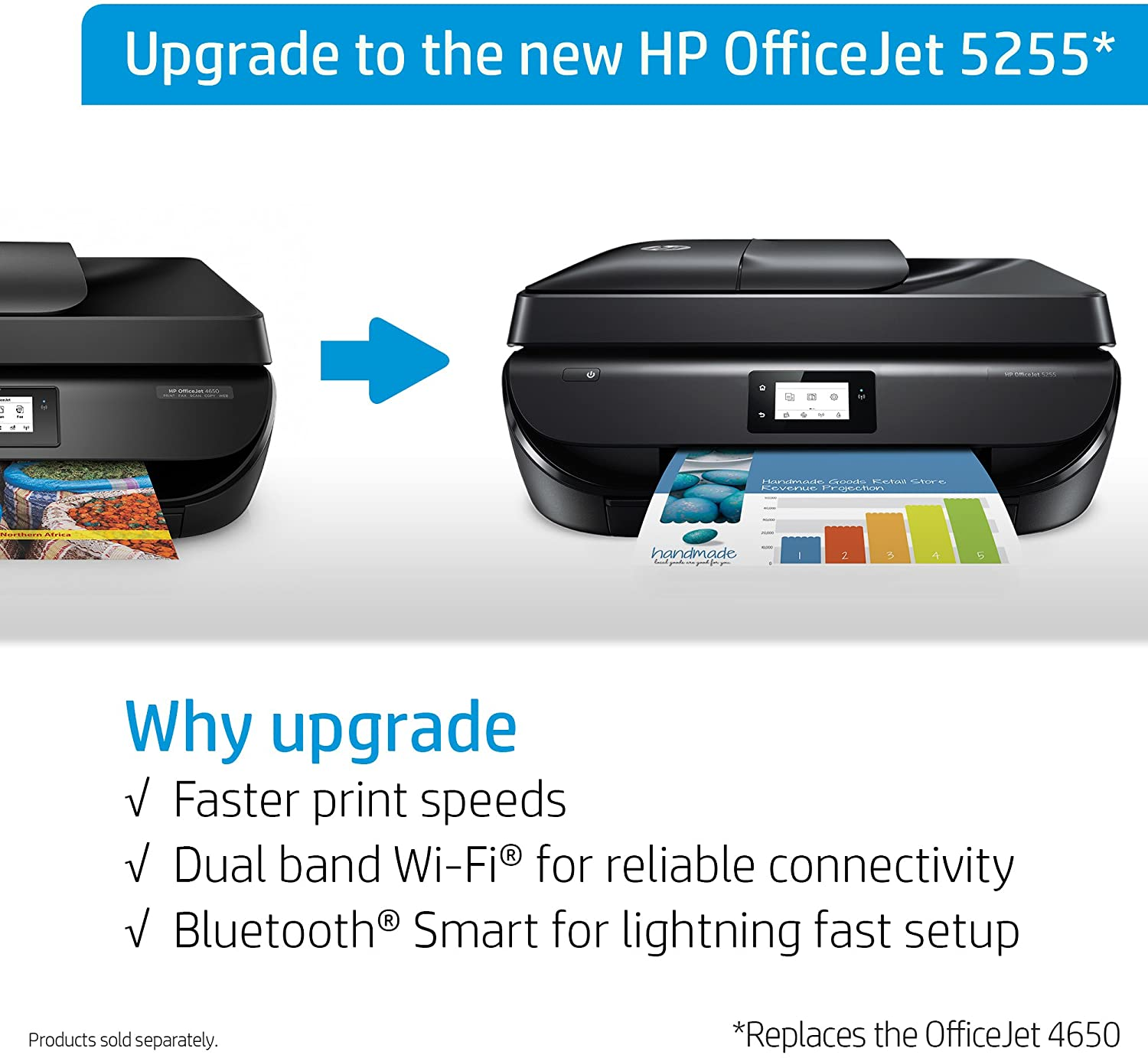 HP OfficeJet 4650 All-in-One Wireless Printer with Mobile Printing, Instant Ink ready (F1J03A)