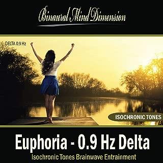 Euphoria - 0.9 Hz Delta: Isochronic Tones Brainwave Entrainment