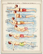 at the swimming pool print