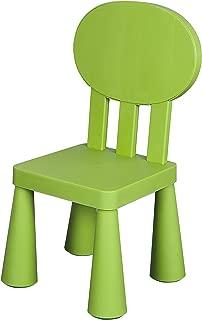 Aranaz Chairs for Small Round Colours CPU2003010-DESKandSIT-