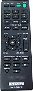 GREEN LIFE-Remote Controls - NEW Replacement for for Sony HOME THEATER SYSTEM Remote Control RM-ANP084 for HT-CT260 HT-CT2...