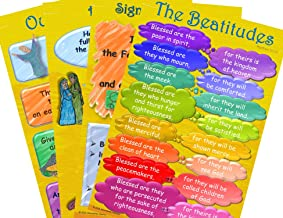 Prayer Posters - Our Father, Hail Mary, Sign of The Cross, Beatitudes - Classroom Posters 12
