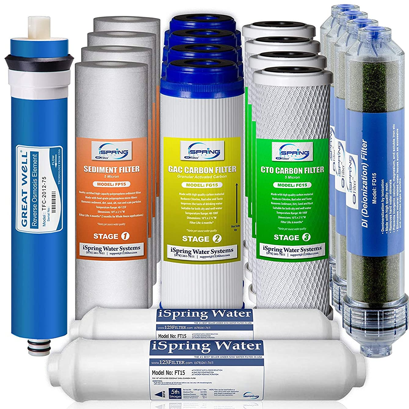 iSpring F19D75 2-Year Replacement Set for 75GPD 6-Stage De-Ionization Reverse Osmosis Water Filter, 2.5