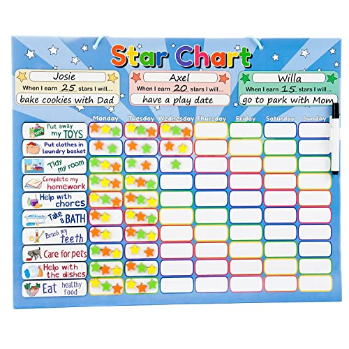 picture relating to Printable Chore Chart for 7 Year Old identify Chore Charts for Little ones: