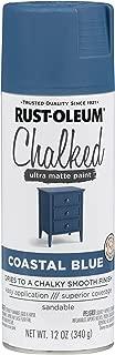 Rust-Oleum Series Rustoleum 302598 12OZ Coastal Blue Chalked Paint Spray,