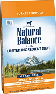 Natural Balance Limited Ingredient Diets High Protein Dry Dog Food