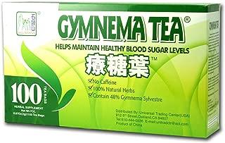 Best gymnema sylvestre tea Reviews