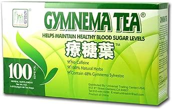 Best gynostemma tea caffeine Reviews