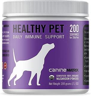 Best healthy pet market Reviews