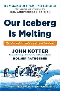Best iceberg ice pop Reviews