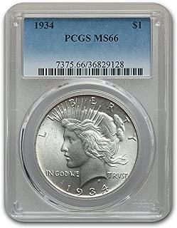 1921 peace dollar ms66
