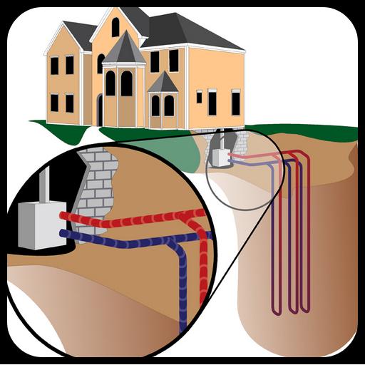 DIY Geothermal Energy