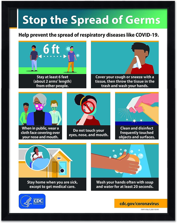 Coronavirus Covid-19 CDC 格安店 Workplace Signage 新品 The Spread -