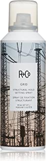 R+Co Grid - Spray de sujeción estructural de 5 oz.