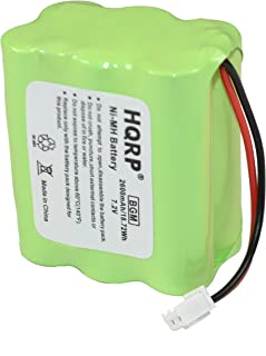 HQRP Backup Battery Compatible with 2gig BATT1X BATT2X BATT1 GC2 2GIG-CNTRL2 2GIG-CP2 GCKIT311 Go Control Panel Security System Alarm 6MR2600AAY4Z 10-000009-001 Plus HQRP Coaster