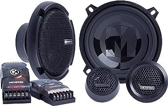MEMPHIS Audio PRX50C 5.25