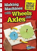 mini friction wheel problems