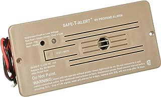 MTI INDUSTRIES 30442PBR 12V Propane/Gas Detector