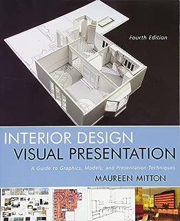 Best sketchup interior models Reviews