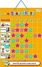 Magnetyczna mapa gwiazd / tabela nagród