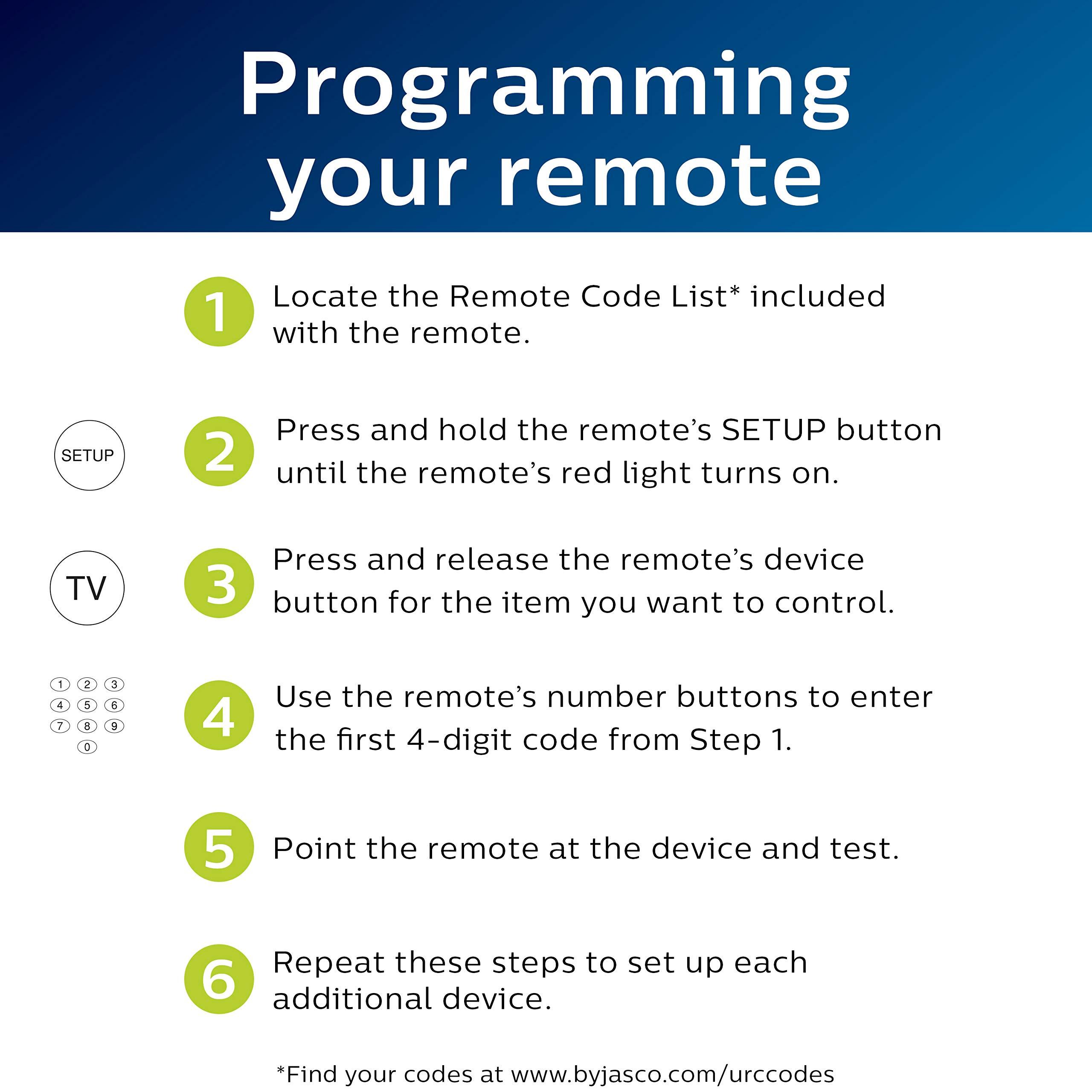 Philips Mando a distancia universal para Samsung, Vizio, LG, Sony, Sharp, Roku, Apple TV, RCA, Panasonic, Smart TVs, reproductores de streaming, Blu-ray, DVD, configuración simple, 4 dispositivos, grafito, SRP2014H/27: Amazon.es: Electrónica