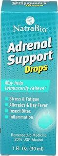 Natrabio Adrenal Support, 1-Ounce