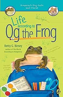 Best frog shop online Reviews