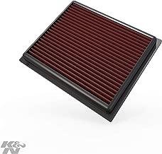K&N engine air filter, washable and reusable:  2010-2019 Toyota/Lexus/Mitsubihi L3/L4 (Auris, RAV4 Hybrid, Prius, NX300h, CT300h, Eclipse Cross) 33-2435