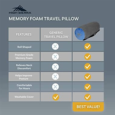"""High Sierra HS1401 - 11"""" Neck Roll Travel Pillow - 100% Pure Memory Foam - Relieves Painful Pressure Points - Provides Except"""