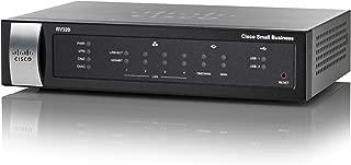 cisco 2911 k9 router price