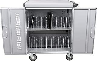 Best smart grocery cart Reviews