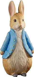 Best giant peter rabbit statue Reviews