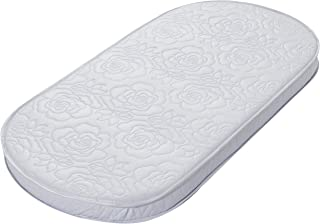 Best bassinet crib mattress Reviews