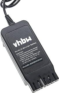 vhbw Oplader compatibel met Hilti SFH 22-A, SID 22-A, SIW 22-A, SIW 22T-A, TE 2-A22, TE 4-A22, WSR 22-A gereedschap Li-ion...