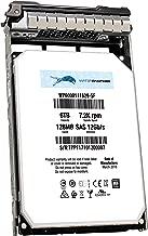 4TB 7.2K SAS 12Gb/s 3.5